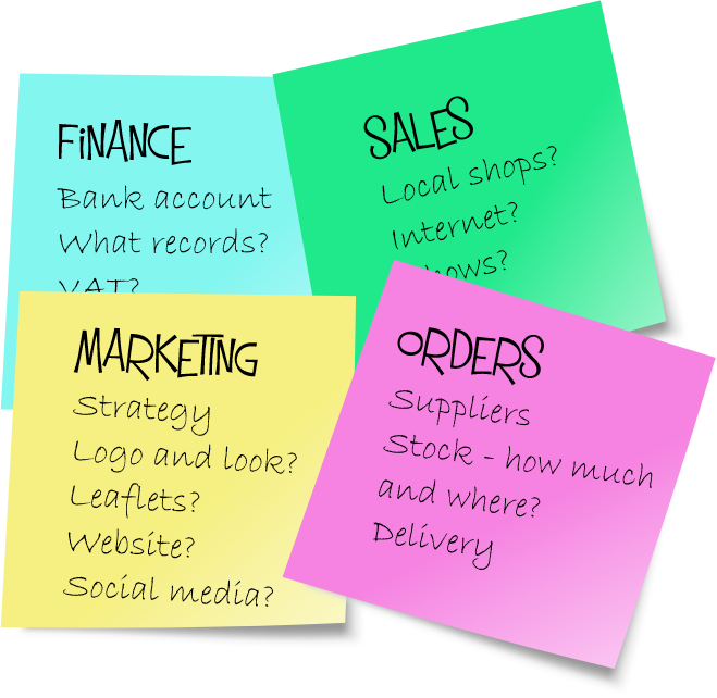 Notes showing some of the things a start-up business has to think about