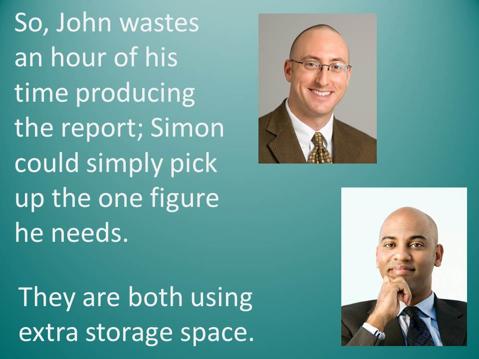 Both John and Simon waste time and storage space