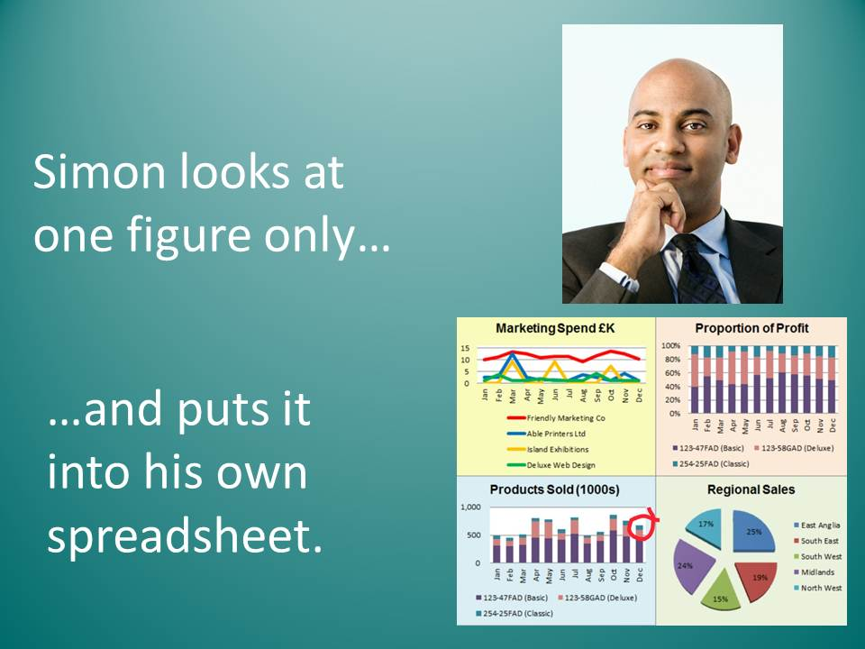 Simon looks at one figure and puts it into his spreadsheet