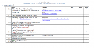 a checklist for putting the Nepeta website live