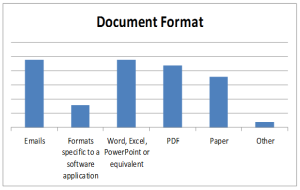 Documents, documents and more documents