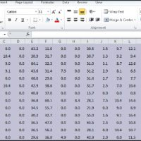 Three tips for Spreadsheets