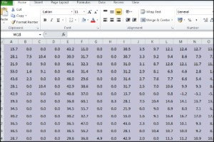Spreadsheets can help you make sense of numbers and other information