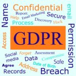 Tag cloud showing terms associated with GDPR - consultancy available from Nepeta Consulting